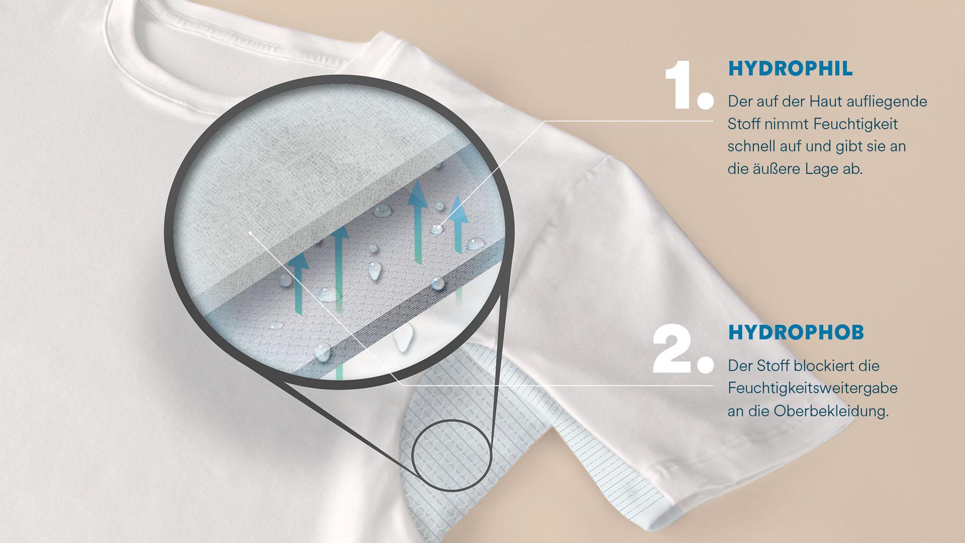 Stoffschicht mit hydrophoben Eigenschaften, weißer Stoff auf den Wassertropfen aus einer Pipette getropft werden, sie bleiben liegen und ziehen nicht in den Stoff ein | mey®