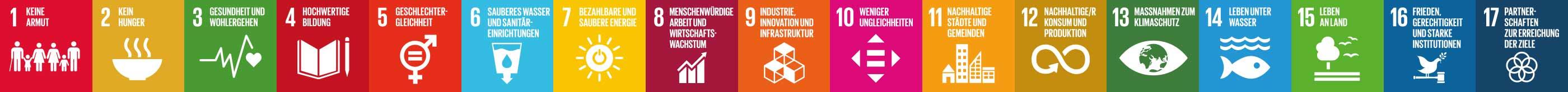 Alle 17 Icons der Sustainable Development Goals der UN mit Nummer, Grafik und dem deutschen Text | mey®