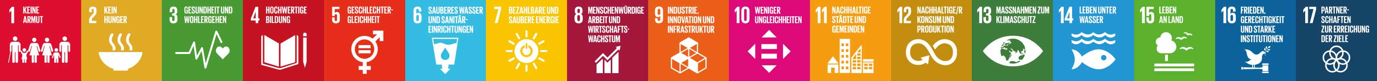 All 17 icons of the UN Sustainable Development Goals with a number, graphic and German text   mey®
